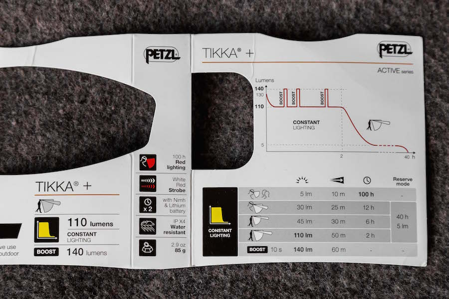PETZL TIKKA plus manual